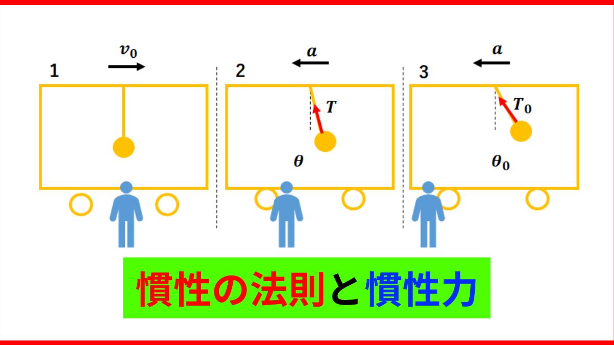 慣性の法則と慣性力の関係は??電車の例から正しく理解する